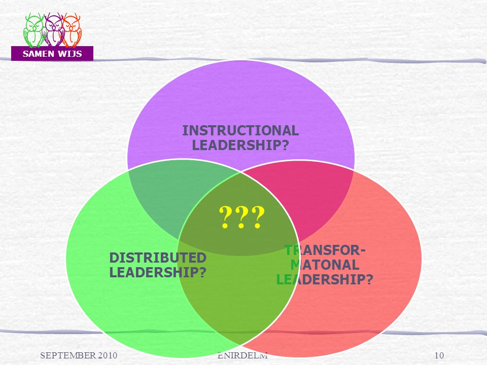 SAMEN WIJS SEPTEMBER 2010ENIRDELM10 INSTRUCTIONAL LEADERSHIP.