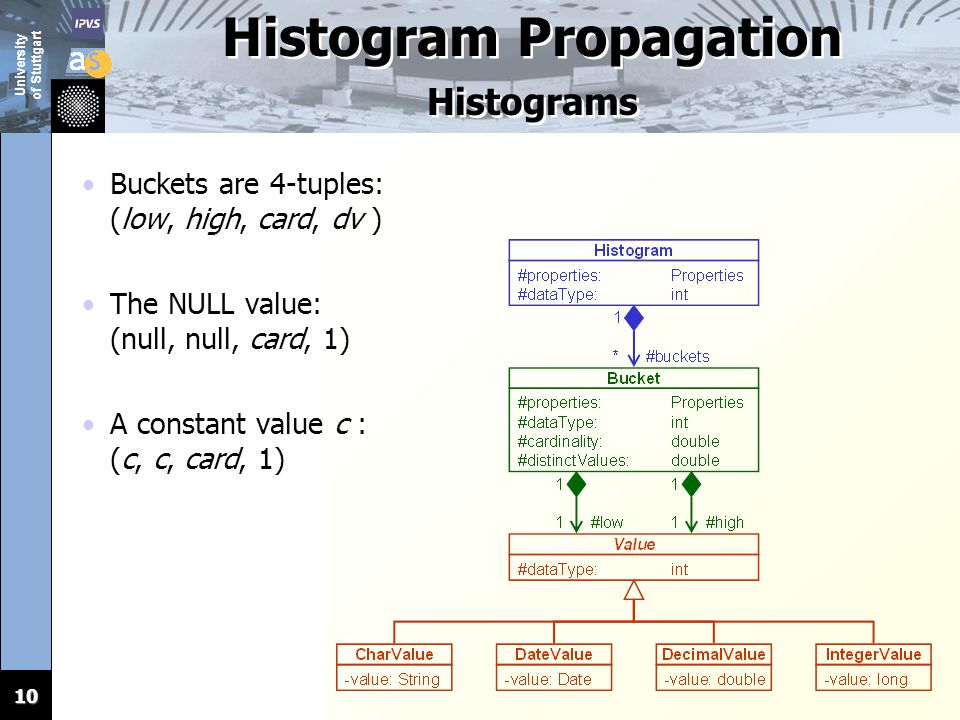 University of Stuttgart 10 Histogram Propagation Histograms Buckets are 4-tuples: (low, high, card, dv ) The NULL value: (null, null, card, 1) A constant value c : (c, c, card, 1)