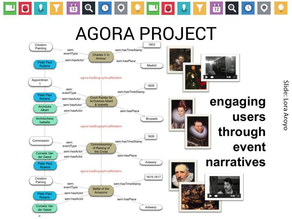 AGORA PROJECT Slide: Lora Aroyo