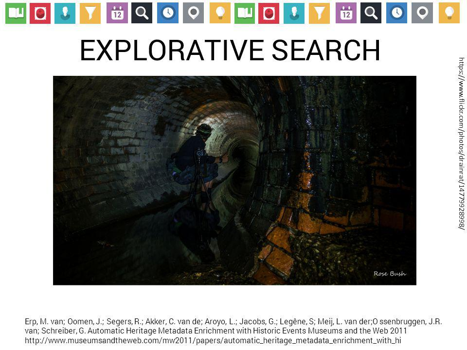 EXPLORATIVE SEARCH Erp, M. van; Oomen, J.; Segers, R.; Akker, C.