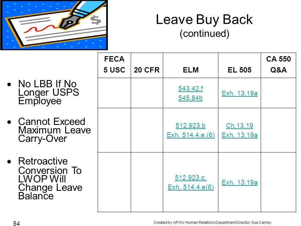 Created by APWU Human Relations Department Director, Sue Carney 54 Leave Buy Back (continued) FECA 5 USC20 CFRELMEL 505 CA 550 Q&A 543.42.f 545.84b Exh.
