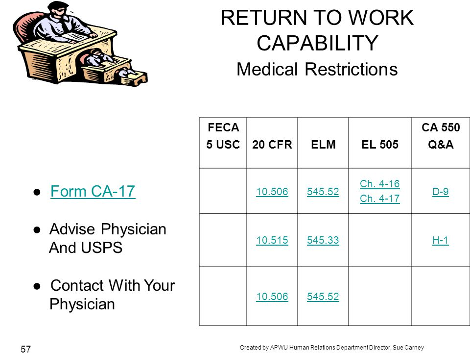Created by APWU Human Relations Department Director, Sue Carney 57 RETURN TO WORK CAPABILITY Medical Restrictions FECA 5 USC20 CFRELMEL 505 CA 550 Q&A 10.506545.52 Ch.