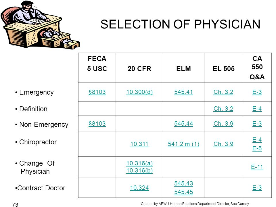 Created by APWU Human Relations Department Director, Sue Carney 73 SELECTION OF PHYSICIAN FECA 5 USC20 CFRELMEL 505 CA 550 Q&A §810310.300(d)545.41Ch.