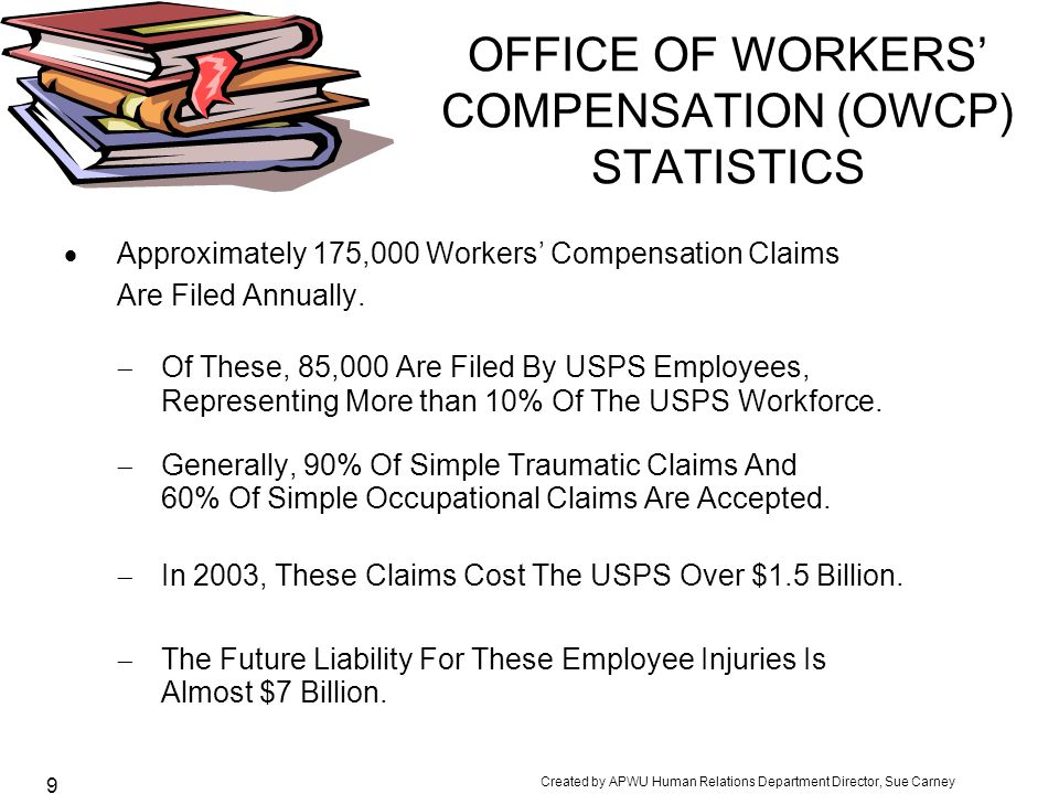 Created by APWU Human Relations Department Director, Sue Carney 9 OFFICE OF WORKERS' COMPENSATION (OWCP) STATISTICS  Approximately 175,000 Workers' Compensation Claims Are Filed Annually.