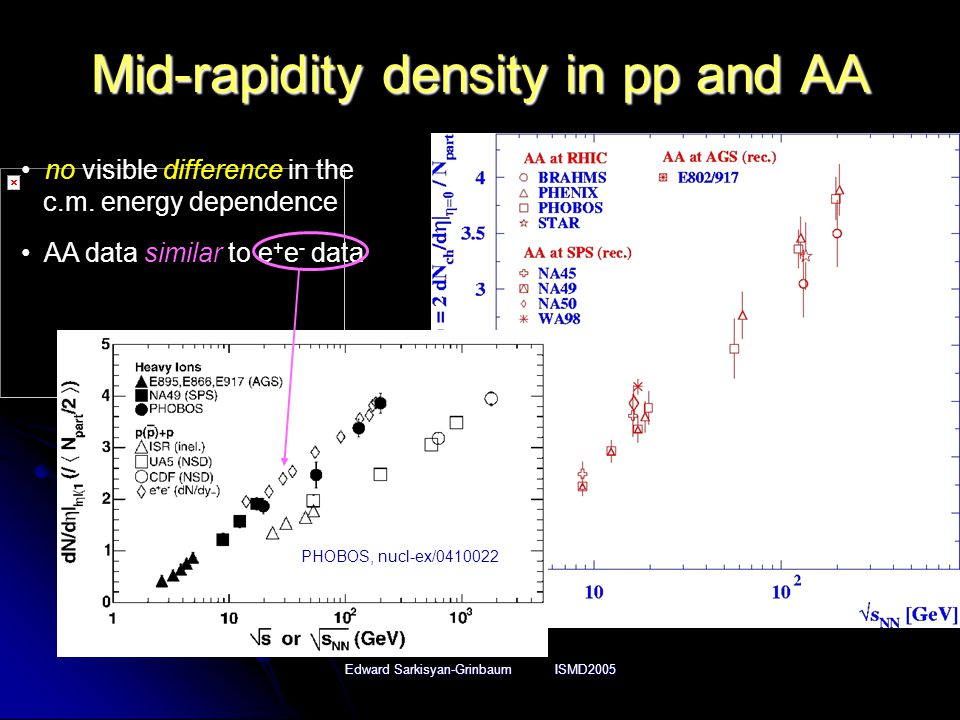 Edward Sarkisyan-Grinbaum ISMD2005 Mid-rapidity density in pp and AA no visible difference in the c.m.
