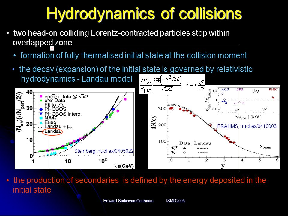 Edward Sarkisyan-Grinbaum ISMD2005 Hydrodynamics of collisions two head-on colliding Lorentz-contracted particles stop within overlapped zone formation of fully thermalised initial state at the collision moment the production of secondaries is defined by the energy deposited in the initial state the decay (expansion) of the initial state is governed by relativistic hydrodynamics - Landau model Steinberg, nucl-ex/0405022 BRAHMS, nucl-ex/0410003