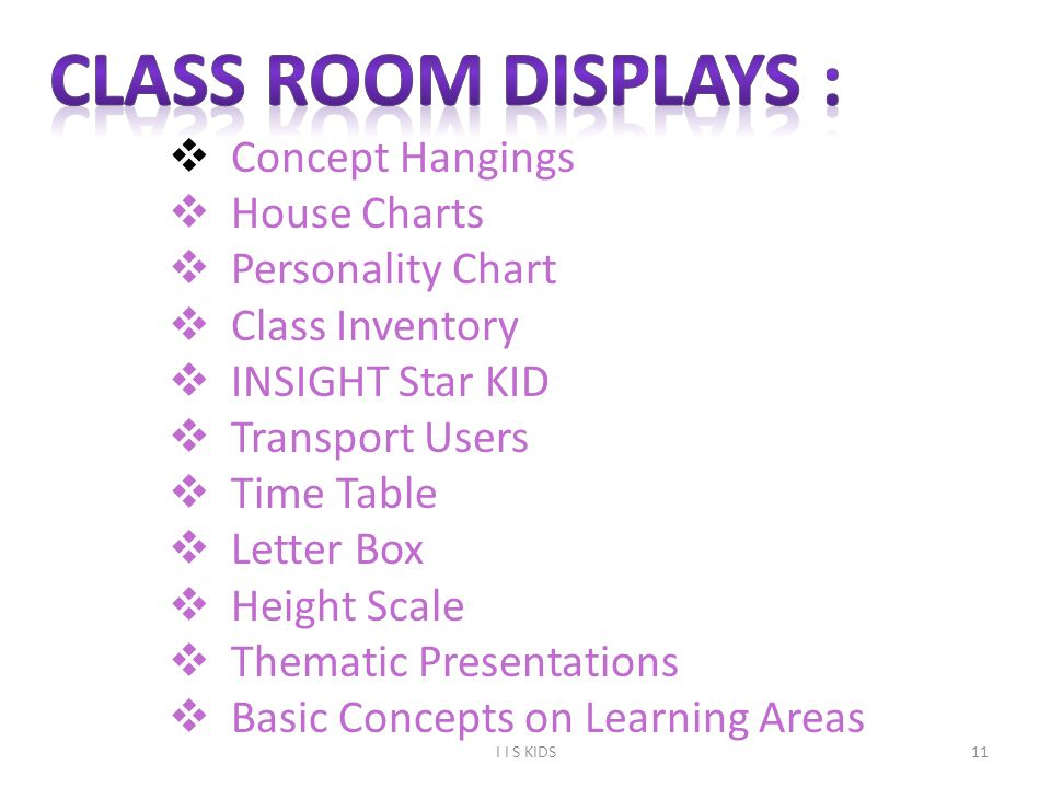  Concept Hangings  House Charts  Personality Chart  Class Inventory  INSIGHT Star KID  Transport Users  Time Table  Letter Box  Height Scale