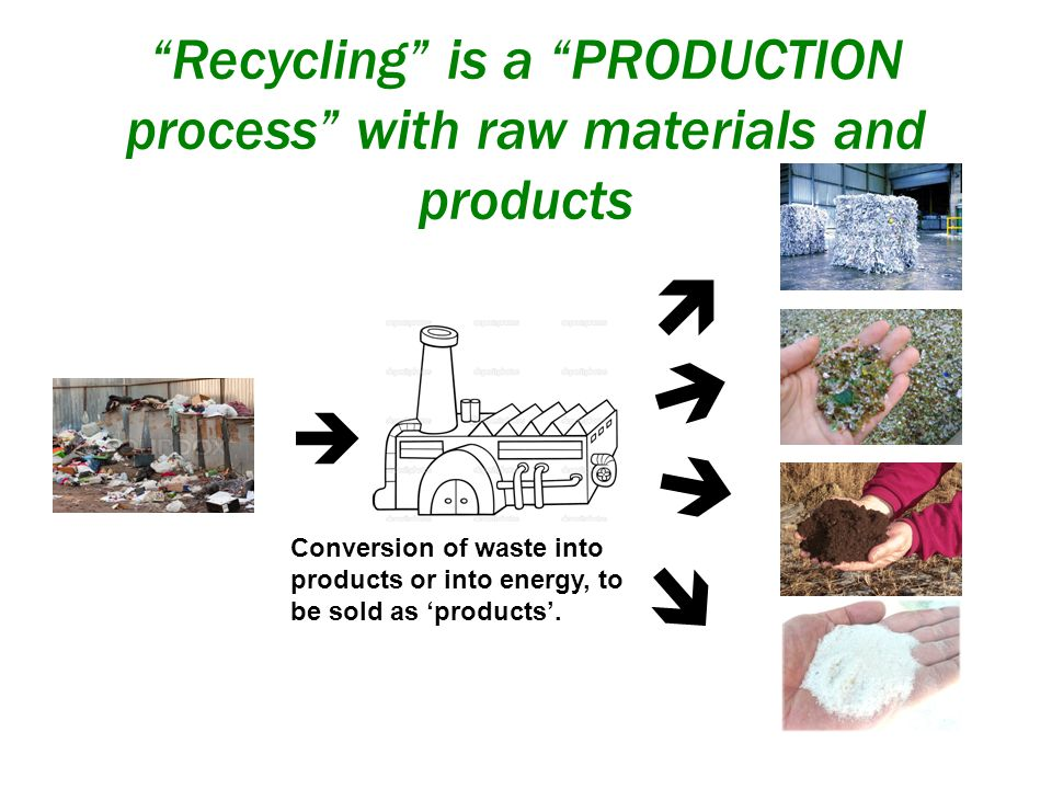Recycling is a PRODUCTION process with raw materials and products      Conversion of waste into products or into energy, to be sold as 'products'.