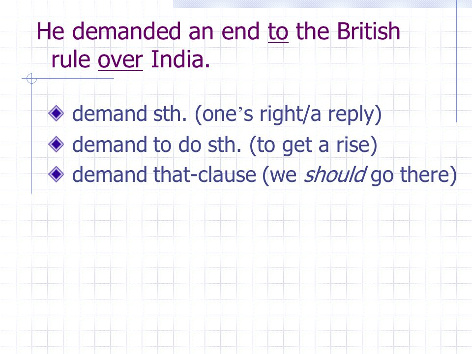 He demanded an end to the British rule over India.