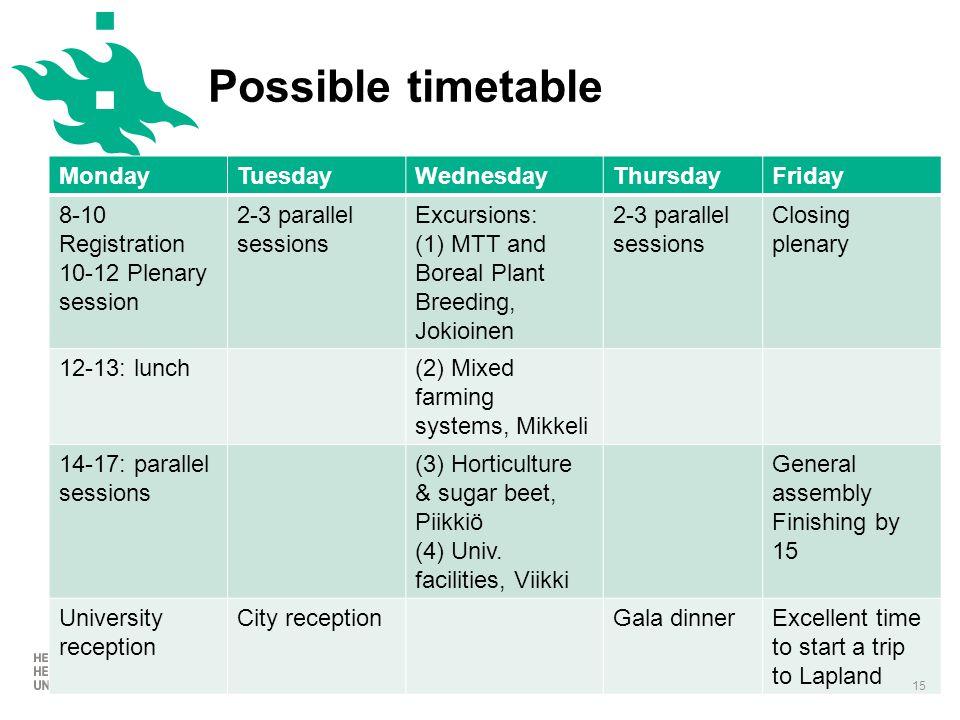 www.helsinki.fi/yliopisto MondayTuesdayWednesdayThursdayFriday 8-10 Registration 10-12 Plenary session 2-3 parallel sessions Excursions: (1) MTT and Boreal Plant Breeding, Jokioinen 2-3 parallel sessions Closing plenary 12-13: lunch(2) Mixed farming systems, Mikkeli 14-17: parallel sessions (3) Horticulture & sugar beet, Piikkiö (4) Univ.
