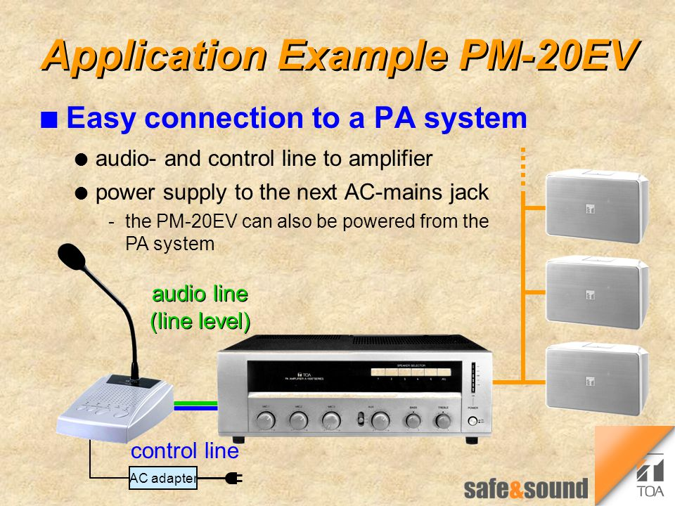 Application Example PM-20EV n Easy connection to a PA system control line audio line (line level) l audio- and control line to amplifier l power supply to the next AC-mains jack ­the PM-20EV can also be powered from the PA system AC adapter