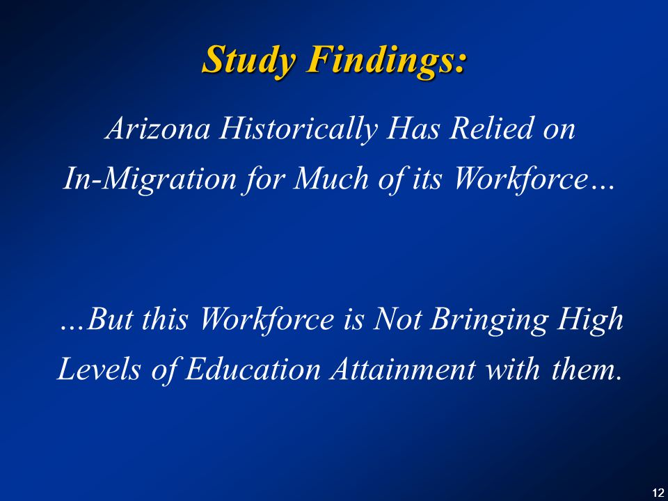 12 Arizona Historically Has Relied on In-Migration for Much of its Workforce… …But this Workforce is Not Bringing High Levels of Education Attainment with them.