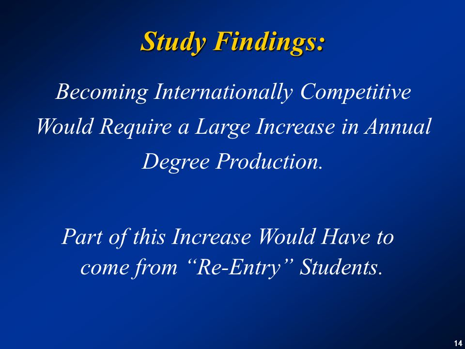 14 Becoming Internationally Competitive Would Require a Large Increase in Annual Degree Production.