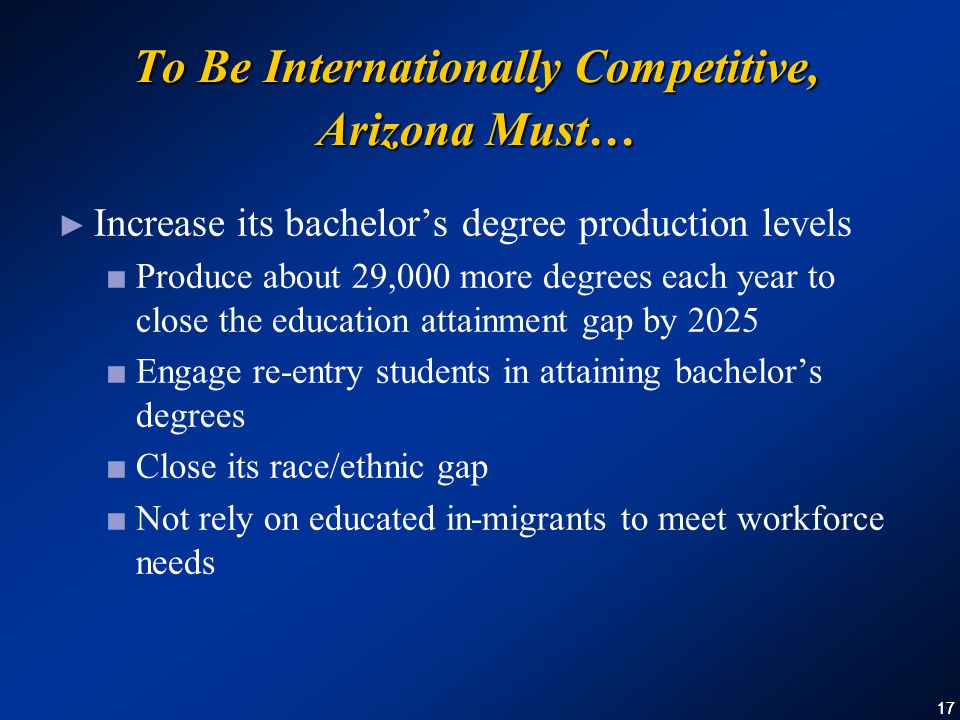 17 To Be Internationally Competitive, Arizona Must… ► Increase its bachelor's degree production levels ■ Produce about 29,000 more degrees each year to close the education attainment gap by 2025 ■ Engage re-entry students in attaining bachelor's degrees ■ Close its race/ethnic gap ■ Not rely on educated in-migrants to meet workforce needs