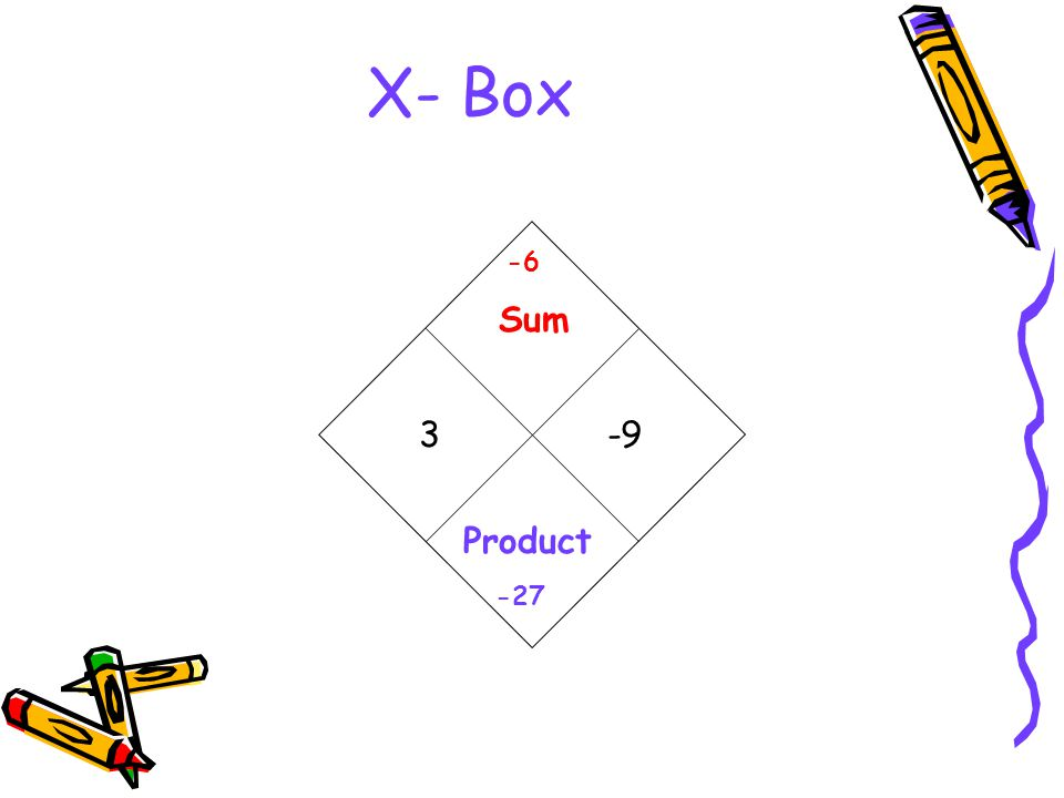 X- Box 3-9 Product Sum -6 -27