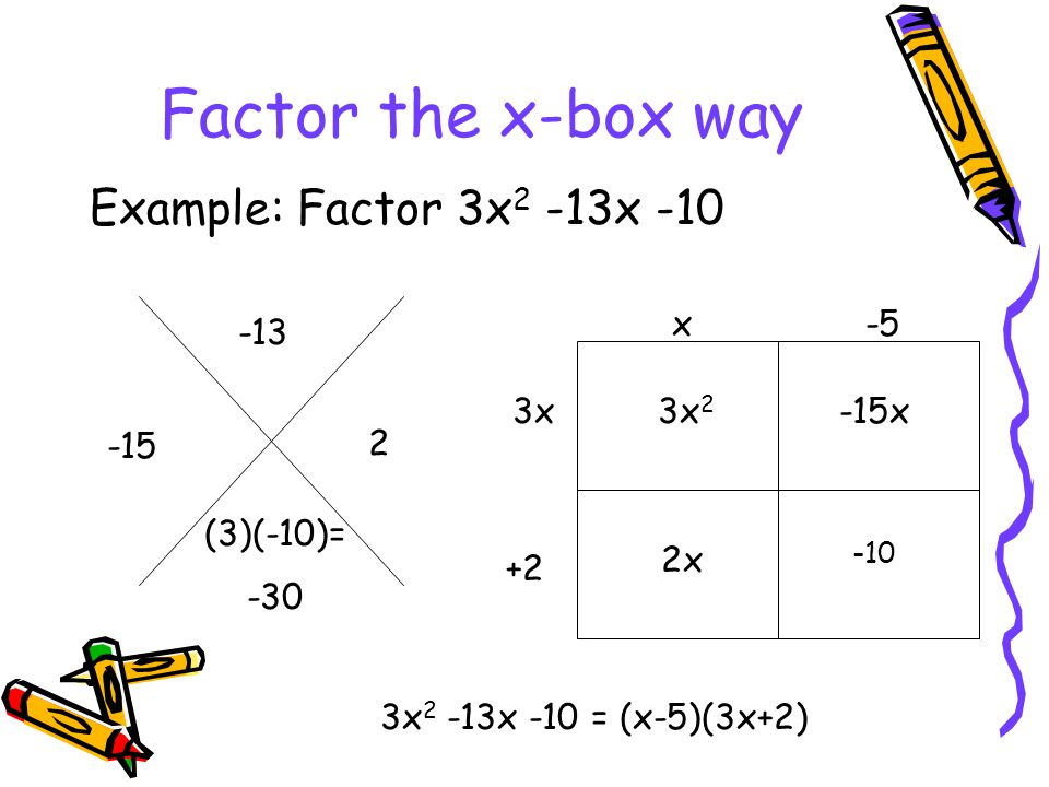 Factor the x-box way Example: Factor 3x 2 -13x -10 -13 (3)(-10)= -30 -15 2 -10 -15x 2x 3x 2 x-5 3x +2 3x 2 -13x -10 = (x-5)(3x+2)