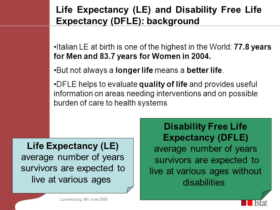 Life Expectancy (LE) and Disability Free Life Expectancy (DFLE): background Italian LE at birth is one of the highest in the World: 77.8 years for Men