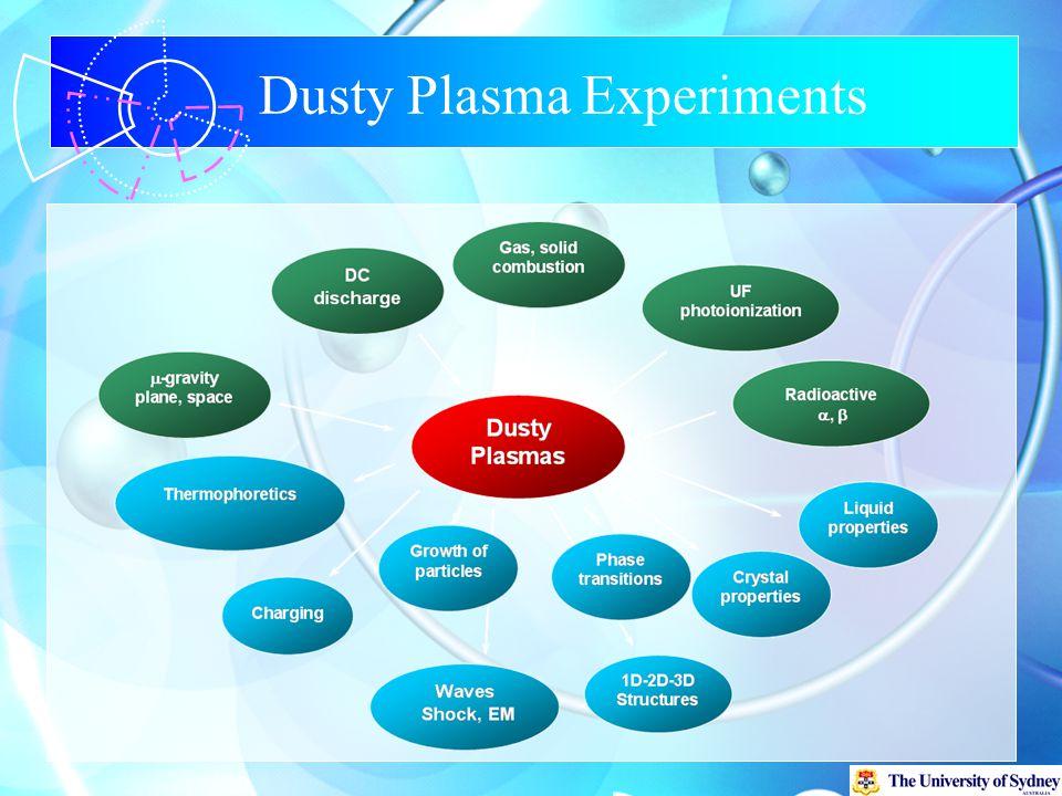 Dusty Plasma Experiments