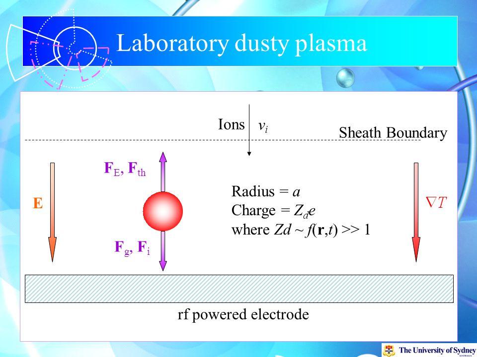 Laboratory dusty plasma E vivi rf powered electrode Radius = a Charge = Z d e where Zd ~ f(r,t) >> 1 Sheath Boundary F E, F th F g, F i Ions