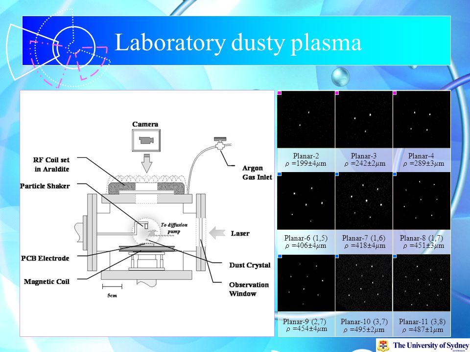 Laboratory dusty plasma  =495±2  m  =487±1  m  =199±4  m  =406±4  m  =242±2  m  =418±4  m  =289±3  m  =451±3  m Planar-2 Planar-6 (1,5) Planar-10 (3,7) Planar-3 Planar-7 (1,6) Planar-11 (3,8) Planar-4 Planar-8 (1,7)  =454±4  m Planar-9 (2,7)