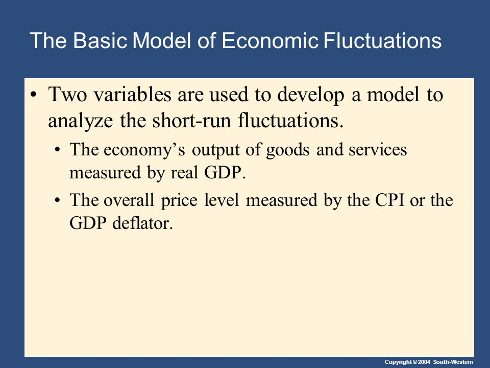 Copyright © 2004 South-Western The Basic Model of Economic Fluctuations Two variables are used to develop a model to analyze the short-run fluctuation