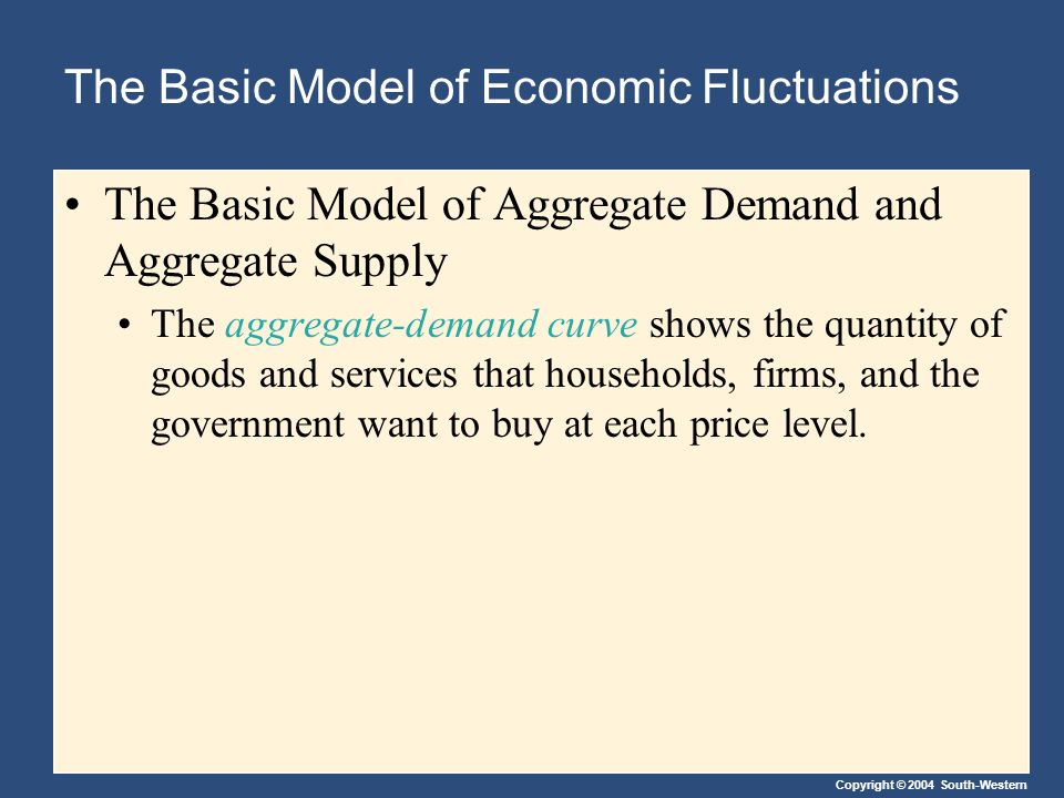 Copyright © 2004 South-Western The Basic Model of Economic Fluctuations The Basic Model of Aggregate Demand and Aggregate Supply The aggregate-demand