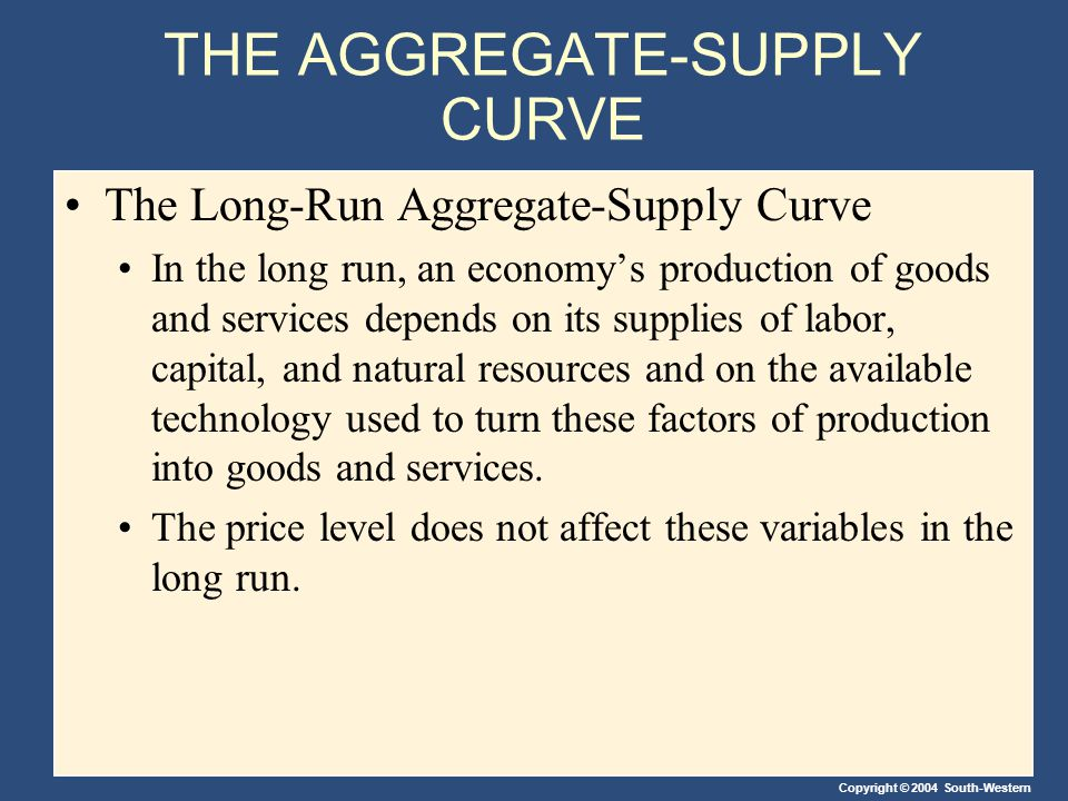 Copyright © 2004 South-Western THE AGGREGATE-SUPPLY CURVE The Long-Run Aggregate-Supply Curve In the long run, an economy's production of goods and se