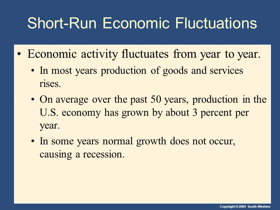 Copyright © 2004 South-Western Short-Run Economic Fluctuations A recession is a period of declining real incomes, and rising unemployment.