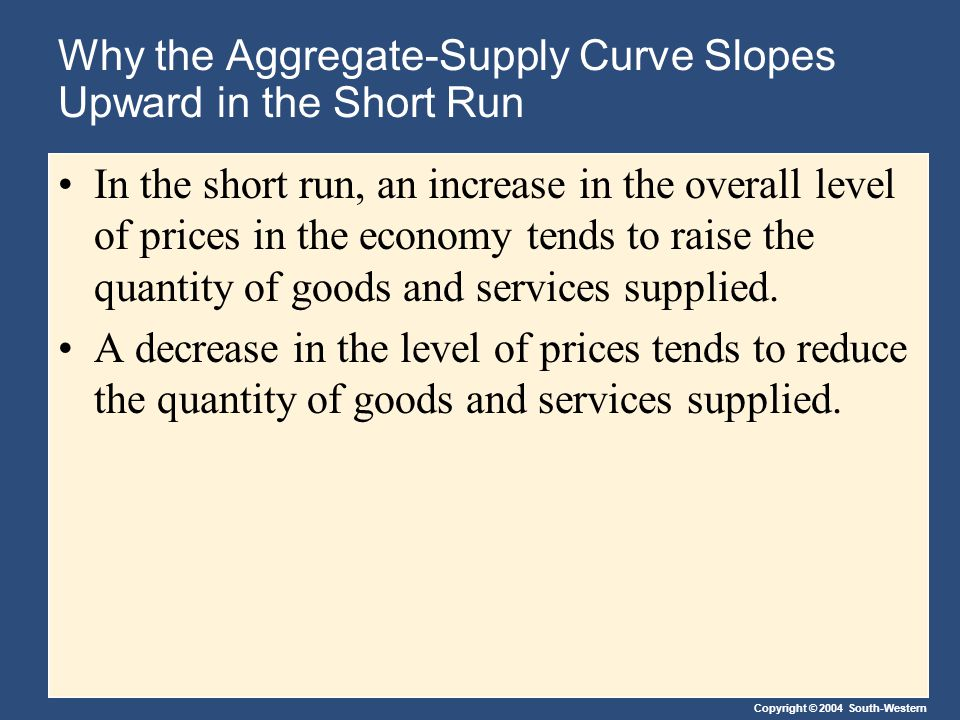 Copyright © 2004 South-Western Why the Aggregate-Supply Curve Slopes Upward in the Short Run In the short run, an increase in the overall level of pri