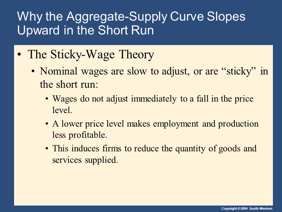Copyright © 2004 South-Western Why the Aggregate-Supply Curve Slopes Upward in the Short Run The Sticky-Wage Theory Nominal wages are slow to adjust,