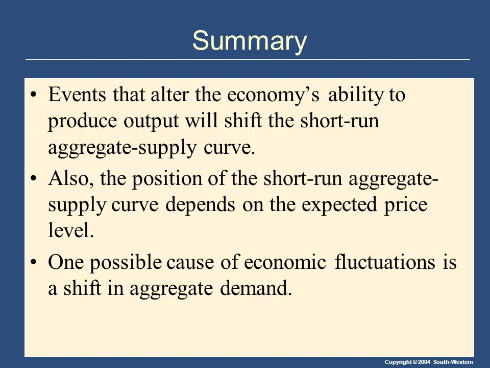 Copyright © 2004 South-Western Summary Events that alter the economy's ability to produce output will shift the short-run aggregate-supply curve. Also