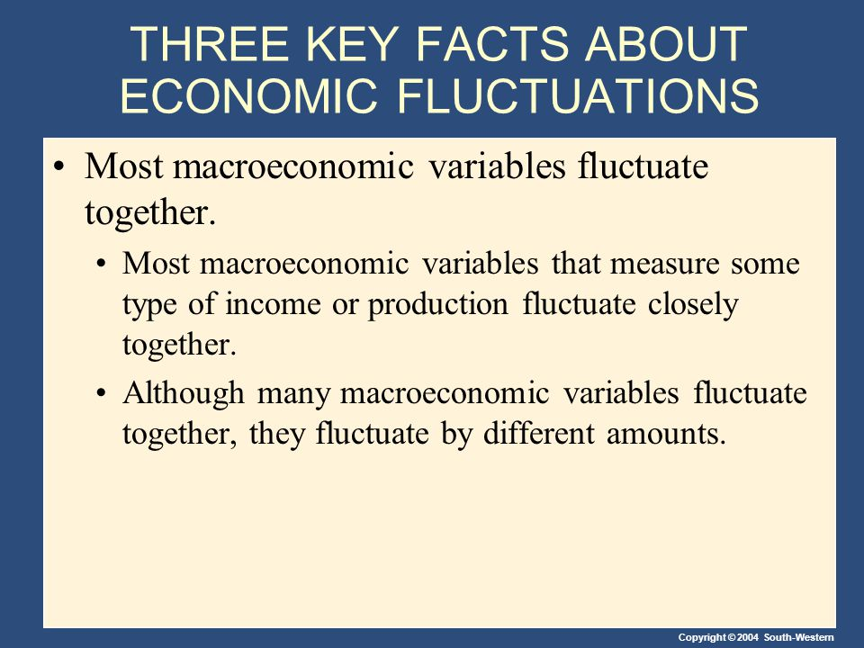 THREE KEY FACTS ABOUT ECONOMIC FLUCTUATIONS Most macroeconomic variables fluctuate together. Most macroeconomic variables that measure some type of in