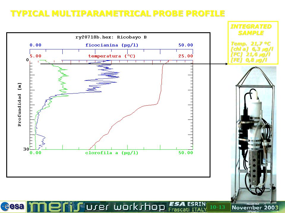 TYPICAL MULTIPARAMETRICAL PROBE PROFILE Temp.