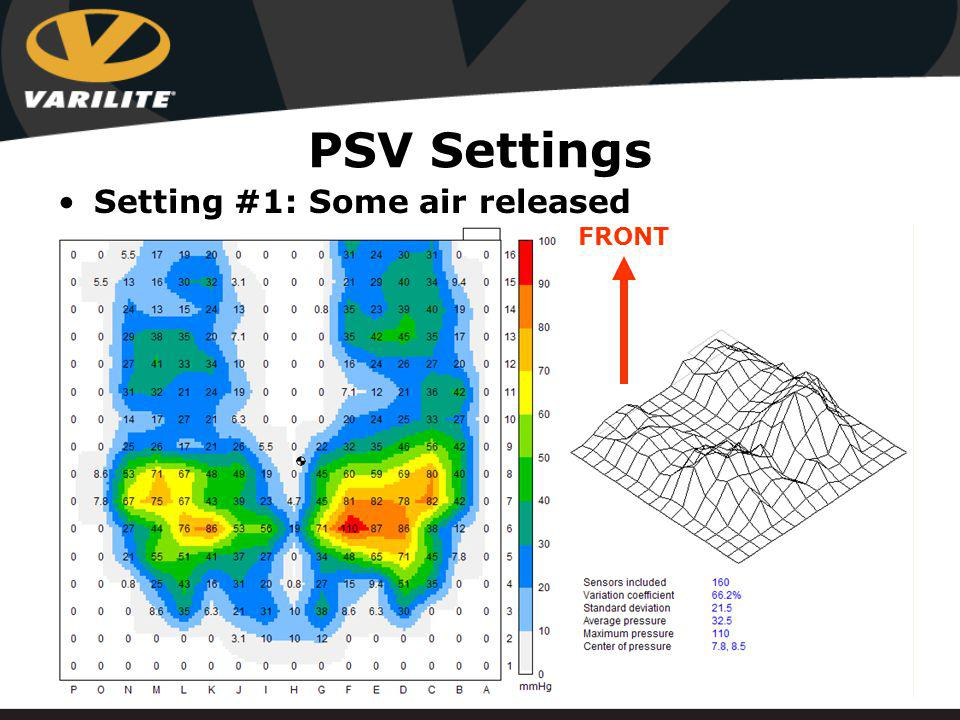 PSV Settings Setting #1: Some air released FRONT