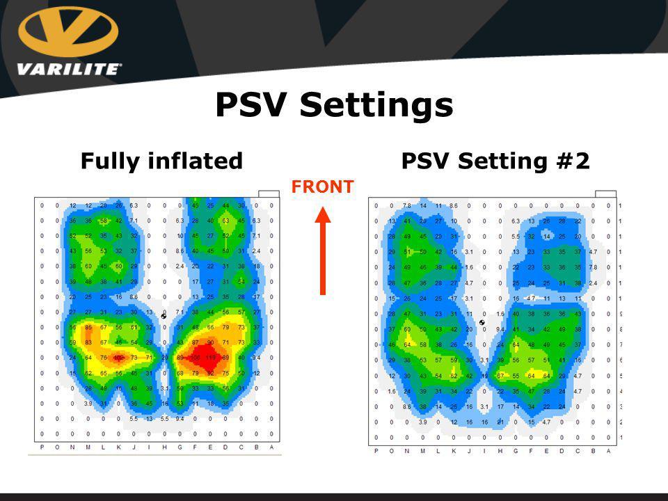 Fully inflatedPSV Setting #2 PSV Settings FRONT