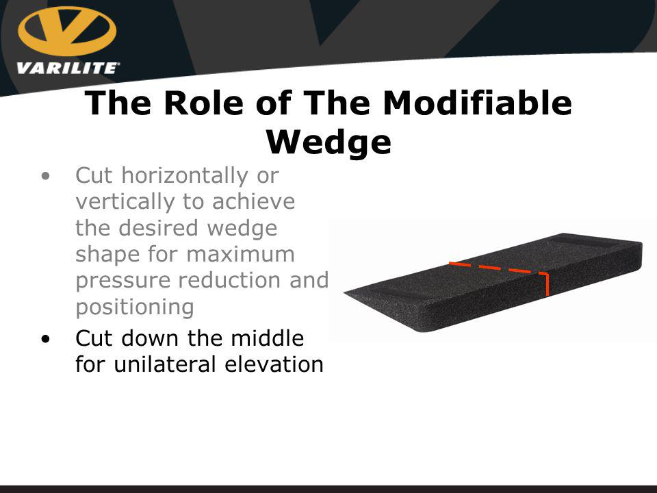 The Role of The Modifiable Wedge Cut horizontally or vertically to achieve the desired wedge shape for maximum pressure reduction and positioning Cut down the middle for unilateral elevation