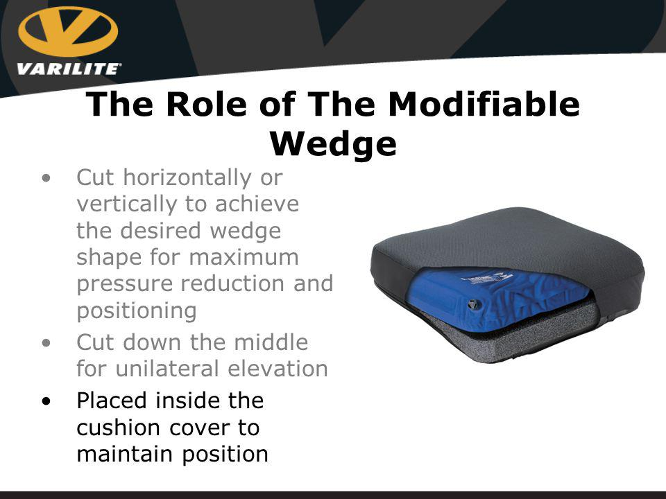 The Role of The Modifiable Wedge Cut horizontally or vertically to achieve the desired wedge shape for maximum pressure reduction and positioning Cut down the middle for unilateral elevation Placed inside the cushion cover to maintain position