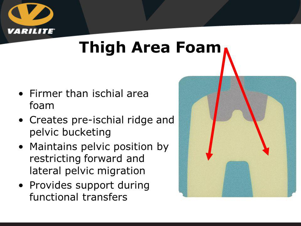 Thigh Area Foam Firmer than ischial area foam Creates pre-ischial ridge and pelvic bucketing Maintains pelvic position by restricting forward and lateral pelvic migration Provides support during functional transfers
