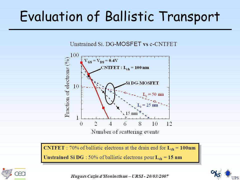 Hugues Cazin d'Honincthun – URSI - 20/03/2007 UPS Evaluation of Ballistic Transport Unstrained Si.