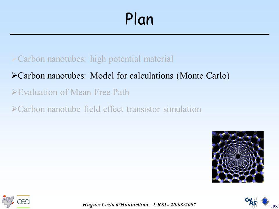 Hugues Cazin d'Honincthun – URSI - 20/03/2007 UPS Plan  Carbon nanotubes: high potential material  Carbon nanotubes: Model for calculations (Monte Carlo)  Evaluation of Mean Free Path  Carbon nanotube field effect transistor simulation