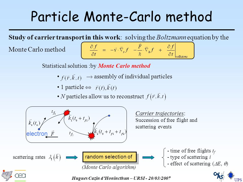 Hugues Cazin d'Honincthun – URSI - 20/03/2007 UPS Particle Monte-Carlo method Carrier trajectories: Succession of free flight and scattering events Study of carrier transport in this work: solving the Boltzmann equation by the Monte Carlo method electron Statistical solution :by Monte Carlo method  assembly of individual particles 1 particle  N particles allow us to reconstruct scattering rates - time of free flights t f - type of scattering i - effect of scattering (  E,  ) (Monte Carlo algorithm) random selection of