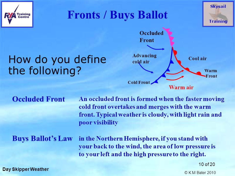 Skysail Training © K M Bater 2010 10 of 20 Fronts / Buys Ballot How do you define the following.