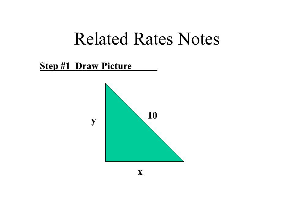 Related Rates Notes Step #1 Draw Picture 10 x y