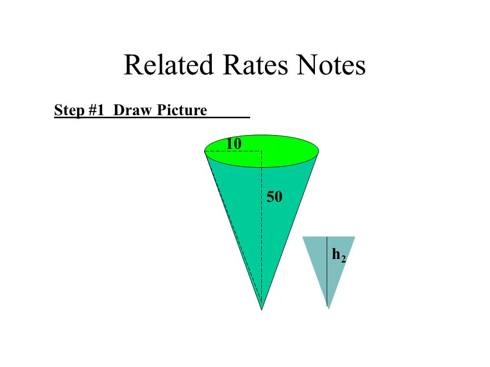 Related Rates Notes Step #1 Draw Picture 10 50 h2h2