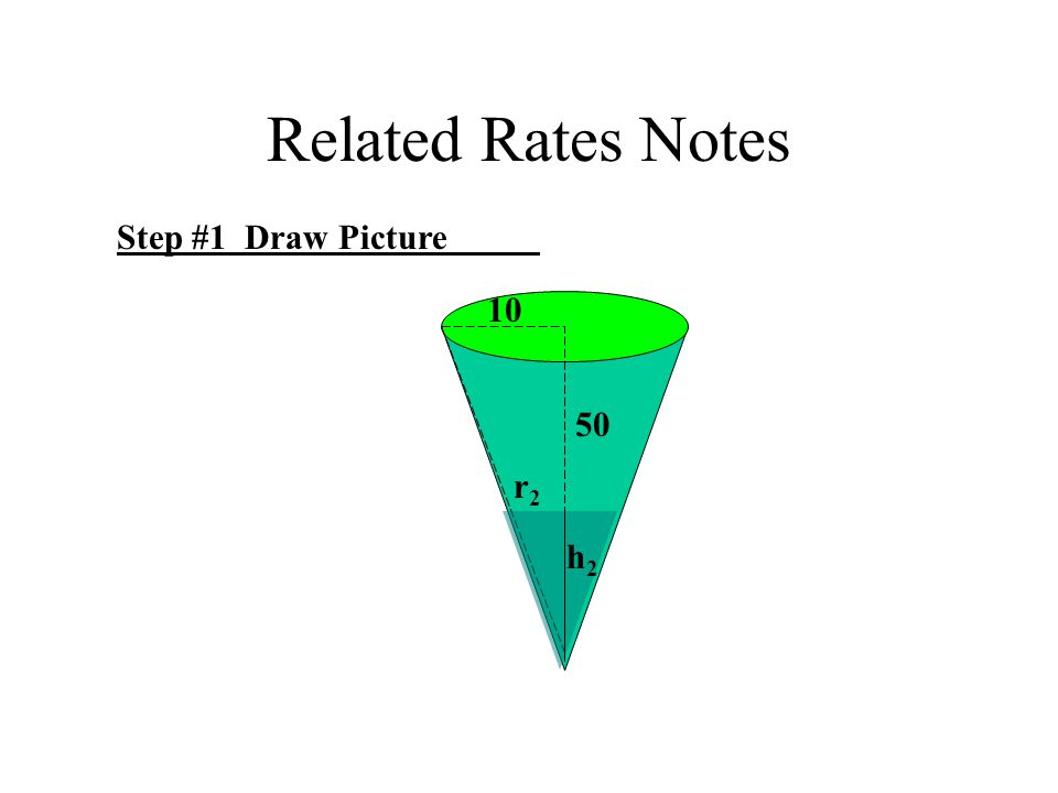 Related Rates Notes Step #1 Draw Picture 10 50 h2h2 r2r2