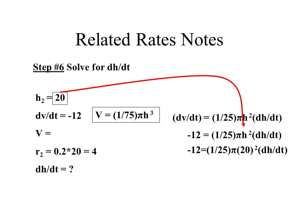 Related Rates Notes Step #6 Solve for dh/dt h 2 = 20 dv/dt = -12 V = r 2 = 0.2*20 = 4 dh/dt = .