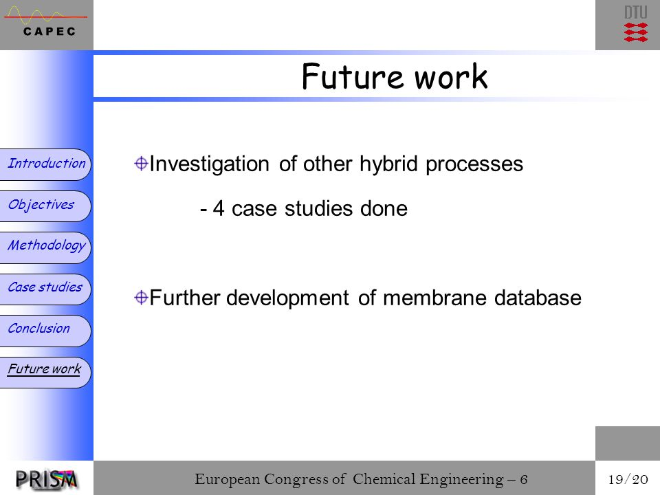 European Congress of Chemical Engineering – 6 19/20 Future work Introduction Objectives Methodology Case studies Conclusion Future work Investigation of other hybrid processes - 4 case studies done Further development of membrane database