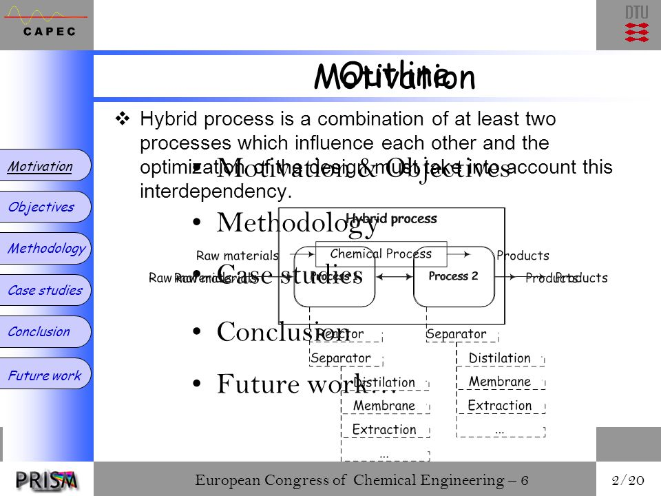European Congress of Chemical Engineering – 6 2/20 Motivation Motivation & Objectives Outline Motivation Objectives Methodology Case studies Conclusion Future work Methodology Case studies Conclusion Future work…  Hybrid process is a combination of at least two processes which influence each other and the optimization of the design must take into account this interdependency.
