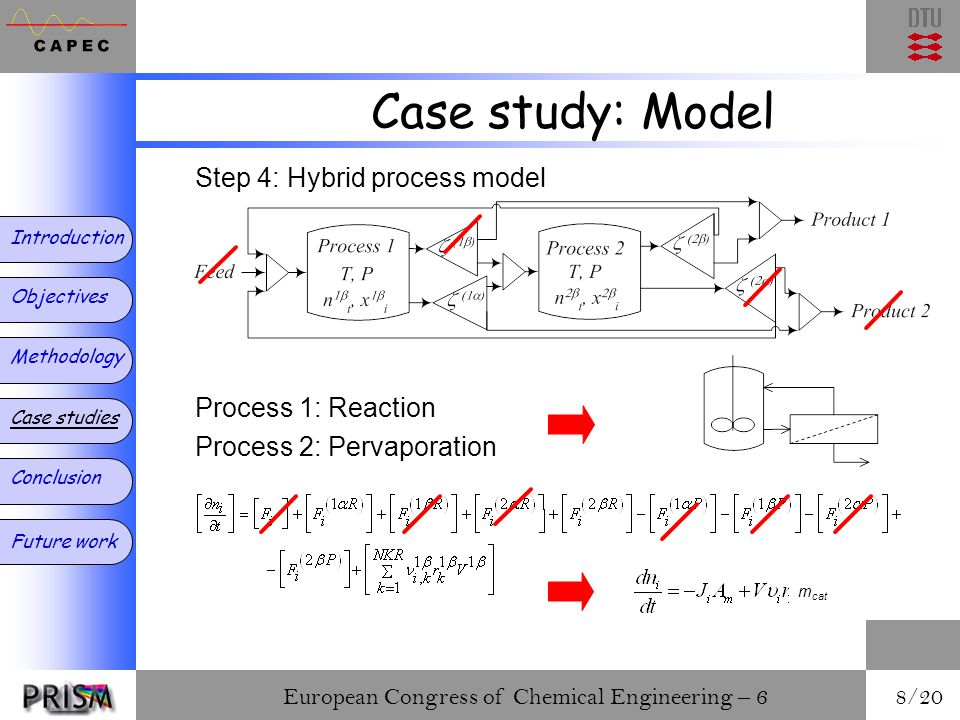 European Congress of Chemical Engineering – 6 8/20 Case study: Model Step 4: Hybrid process model Process 1: Reaction Process 2: Pervaporation m cat Introduction Objectives Methodology Case studies Conclusion Future work