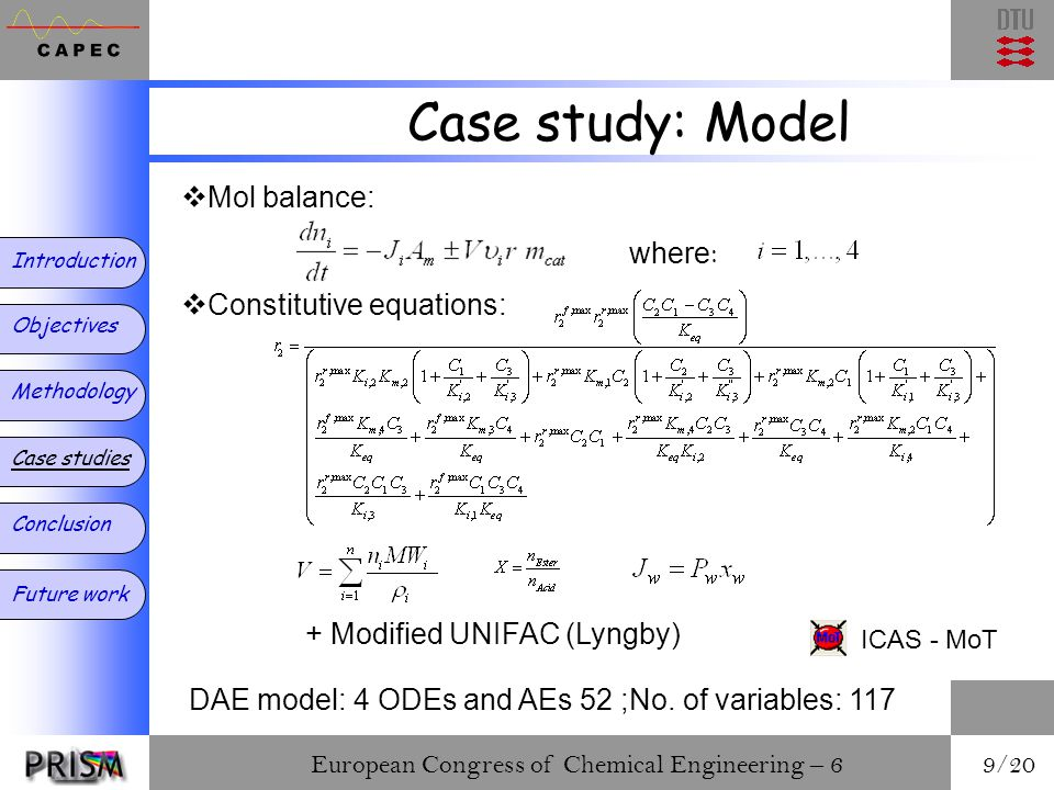 European Congress of Chemical Engineering – 6 9/20  Constitutive equations: where :  Mol balance: Case study: Model DAE model: 4 ODEs and AEs 52 ;No.